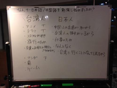 為什麼開始學日語呢?なんで日本語を勉強し始めたのですか?