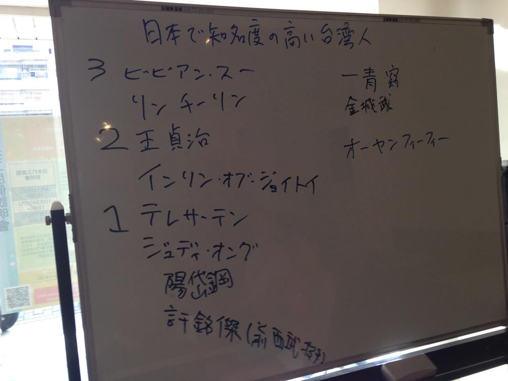 在日本最有名的台灣人是誰?