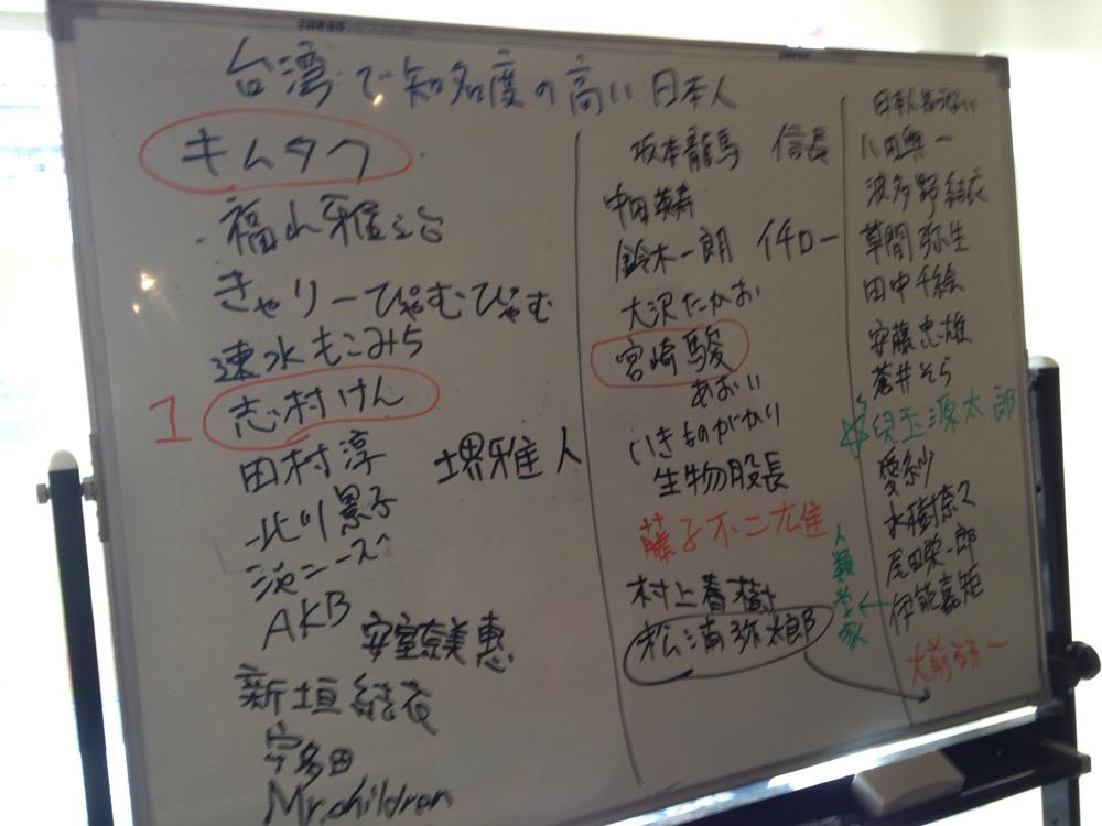 在台灣最有名的日本人是誰?