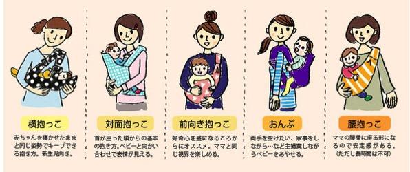 日本/台湾の子供のあやし方(言語交換会)