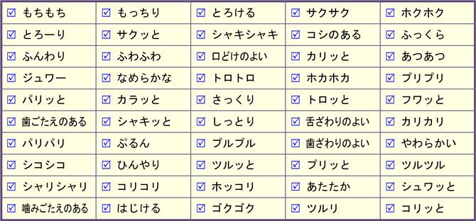 読み書き言語交換会(5月17日(二))