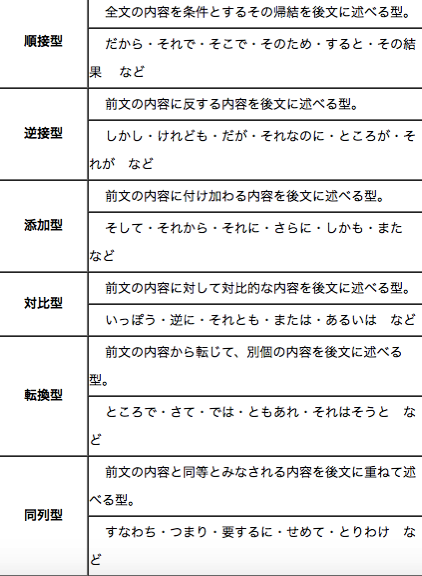日台語言交流會6月7日(二)