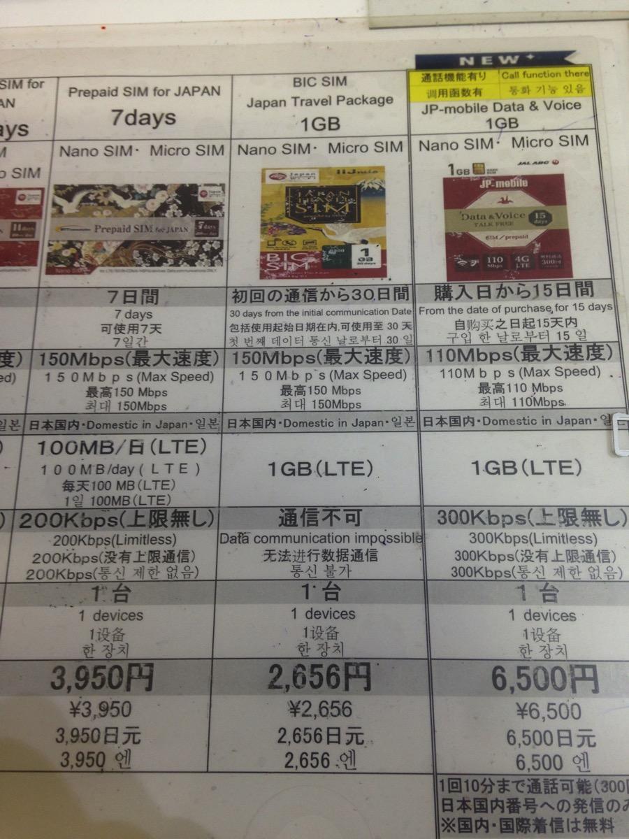 日本に一時帰国!私が今回選んだSIMカード!短時間回日本!這次我選擇的SIM卡!